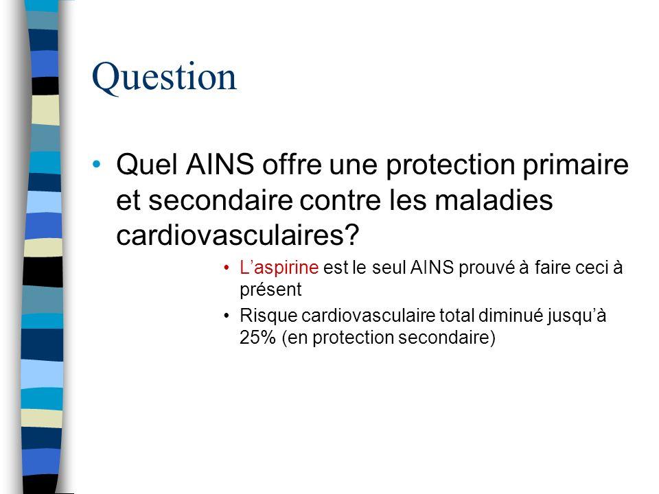 Question Quel AINS offre une protection primaire et secondaire contre les maladies cardiovasculaires