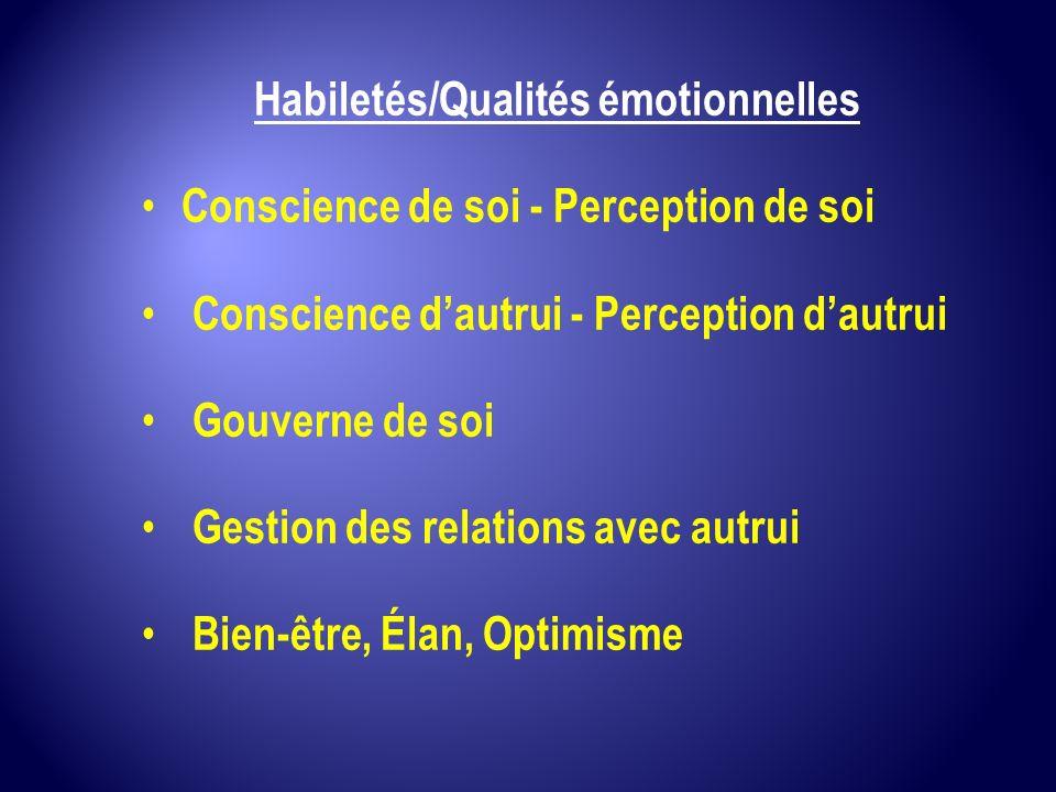 Habiletés/Qualités émotionnelles