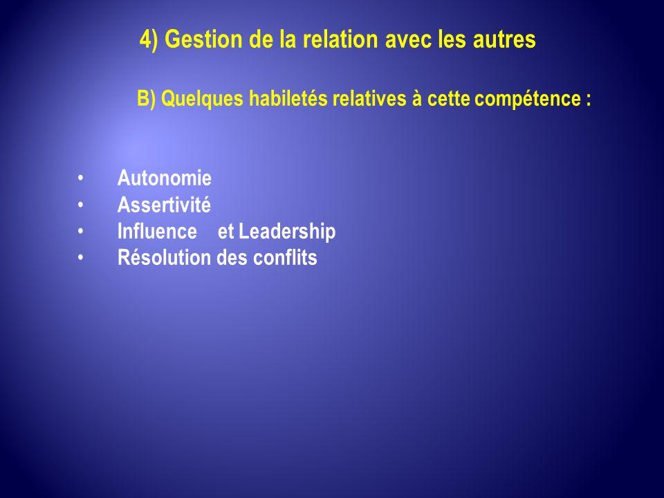4) Gestion de la relation avec les autres