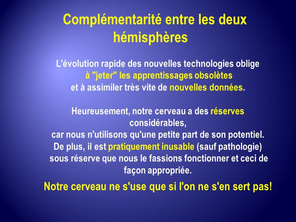 Complémentarité entre les deux hémisphères