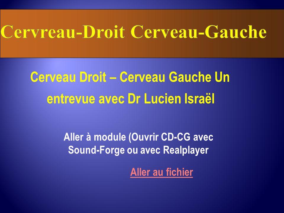 Cervreau-Droit Cerveau-Gauche