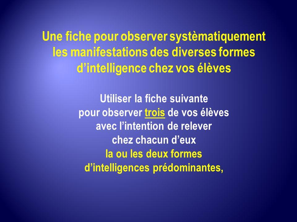 Une fiche pour observer systèmatiquement les manifestations des diverses formes d'intelligence chez vos élèves