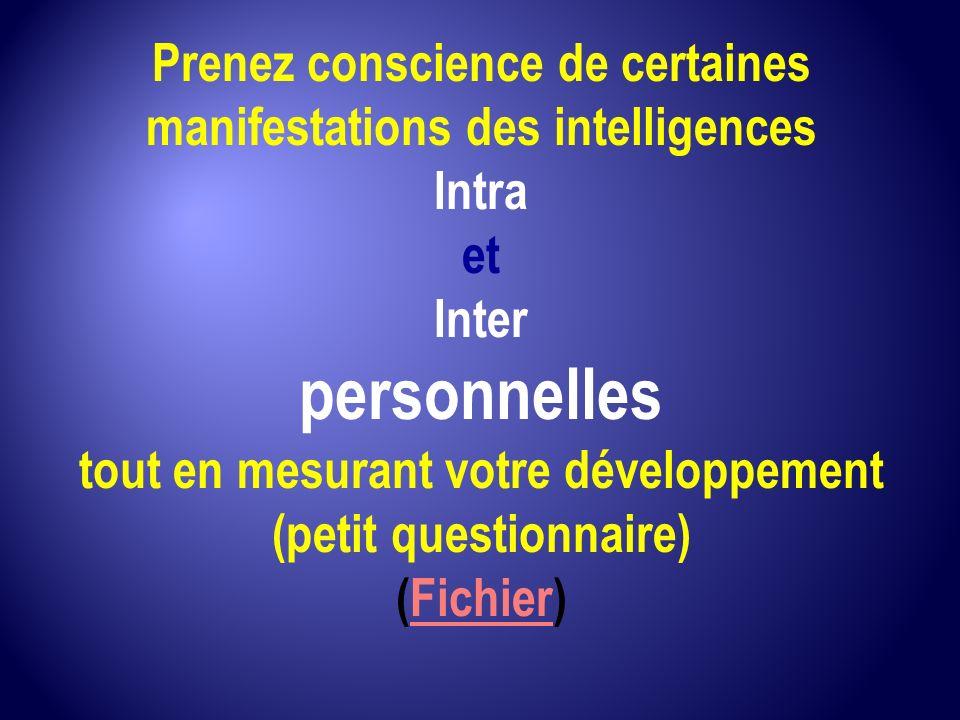 Prenez conscience de certaines manifestations des intelligences