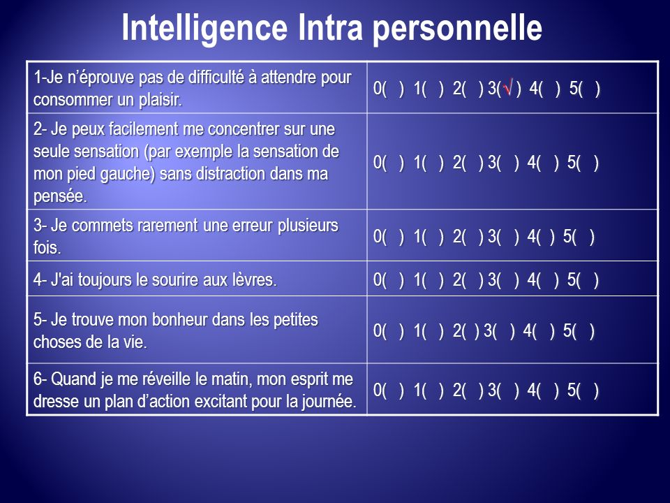 Intelligence Intra personnelle