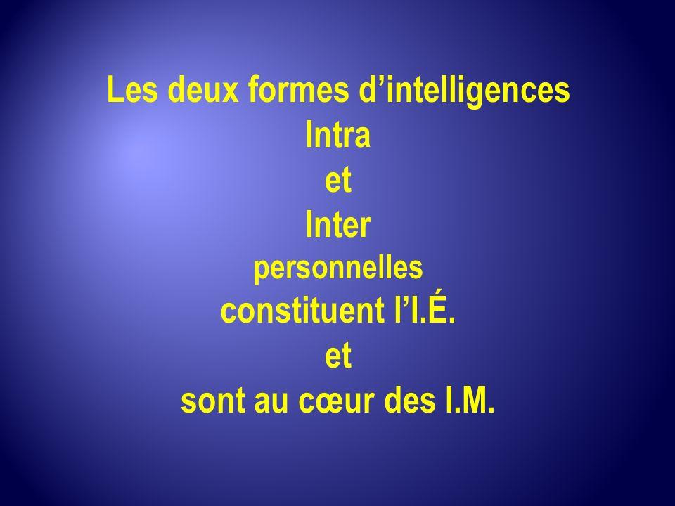 Les deux formes d'intelligences