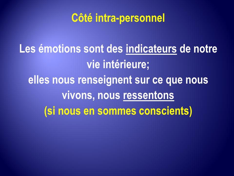 Les émotions sont des indicateurs de notre vie intérieure;