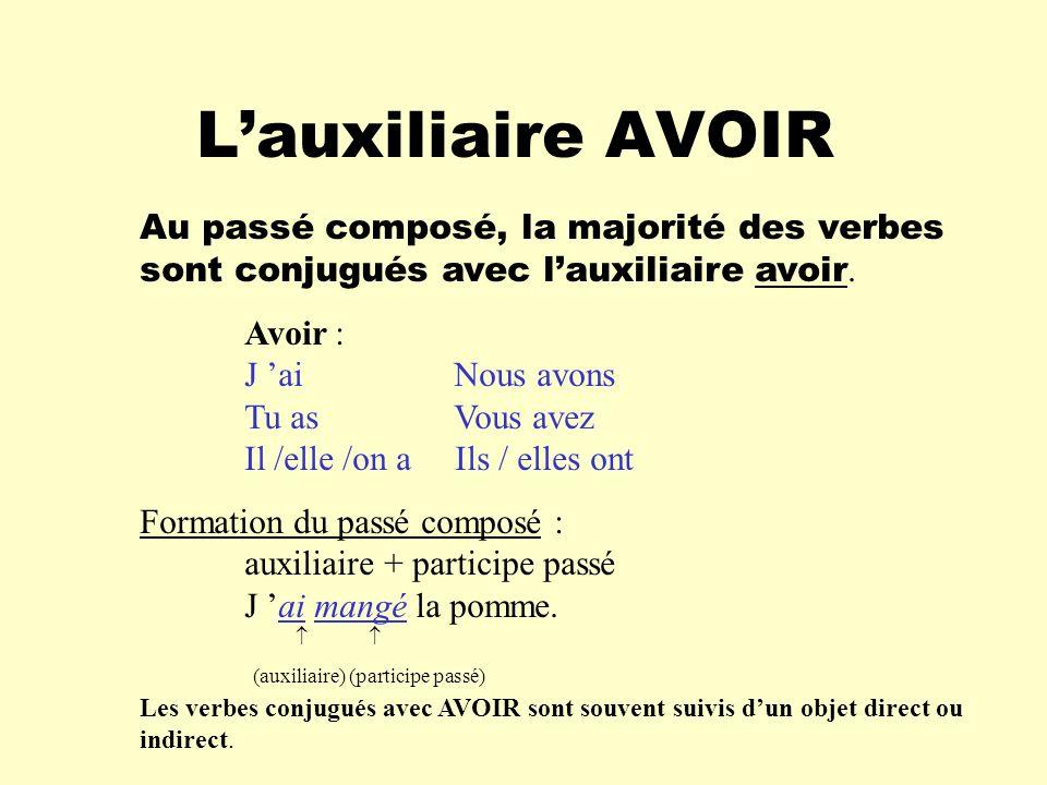 L'auxiliaire AVOIR Au passé composé, la majorité des verbes sont conjugués avec l'auxiliaire avoir.