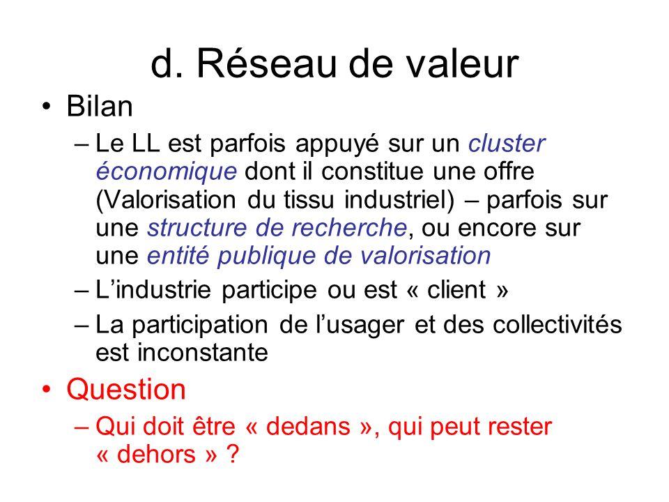 d. Réseau de valeur Bilan Question