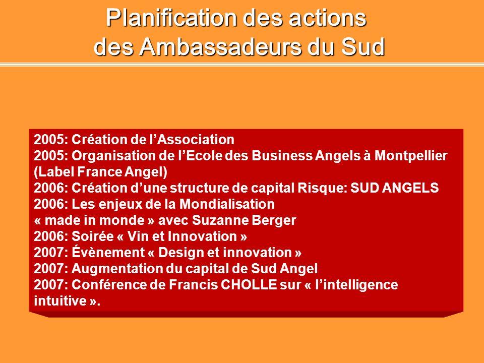 Planification des actions des Ambassadeurs du Sud