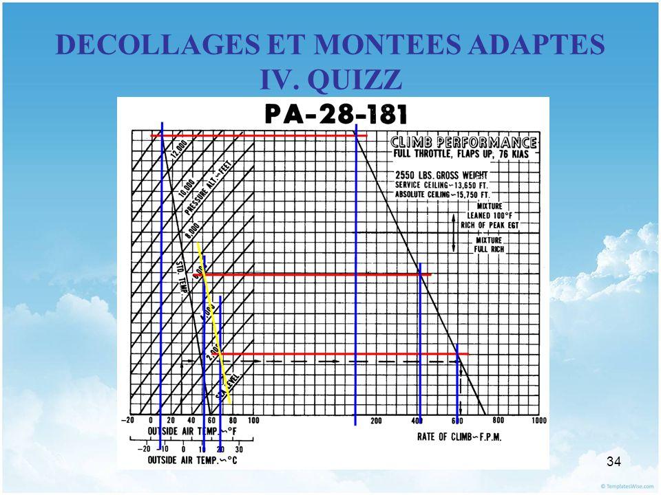 DECOLLAGES ET MONTEES ADAPTES IV. QUIZZ