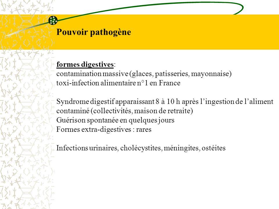 Pouvoir pathogène formes digestives: