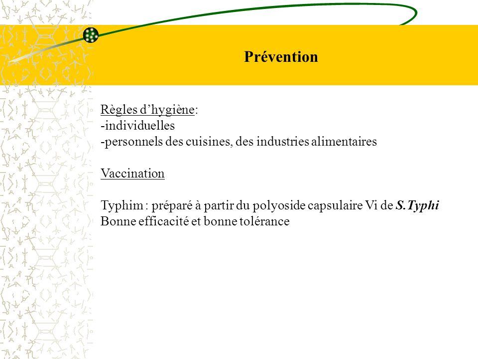 Prévention Règles d'hygiène: -individuelles
