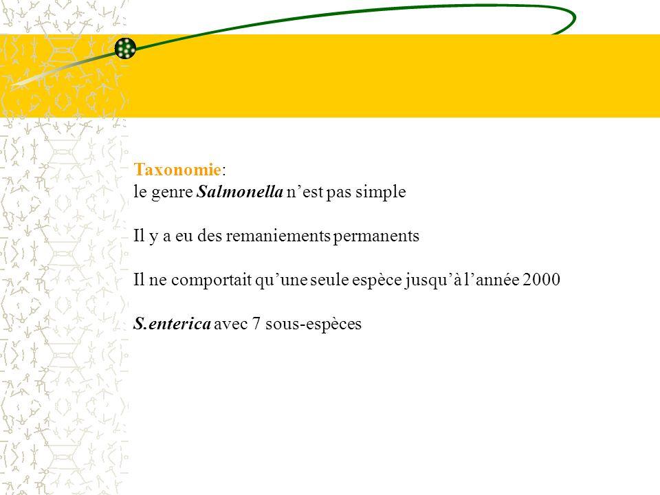 Taxonomie: le genre Salmonella n'est pas simple. Il y a eu des remaniements permanents. Il ne comportait qu'une seule espèce jusqu'à l'année 2000.