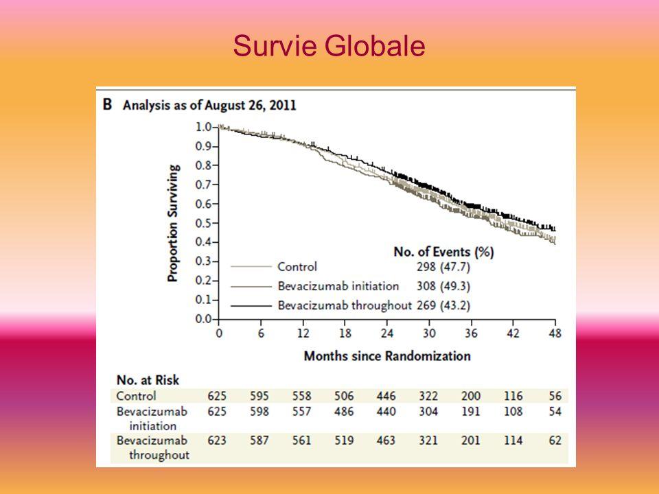Survie Globale