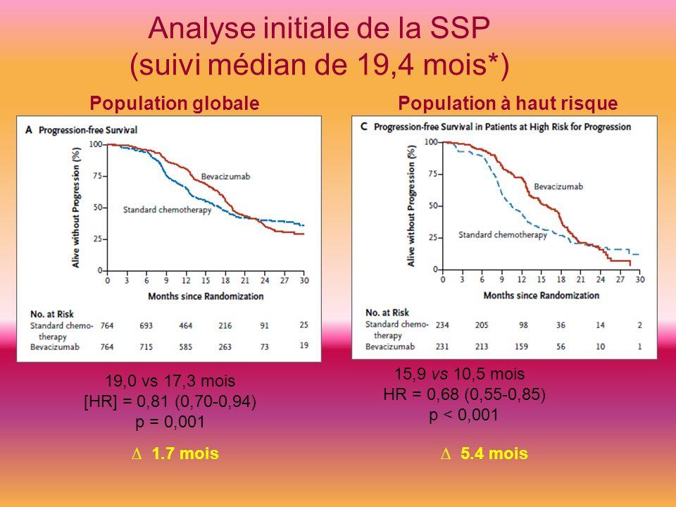 Analyse initiale de la SSP (suivi médian de 19,4 mois*)