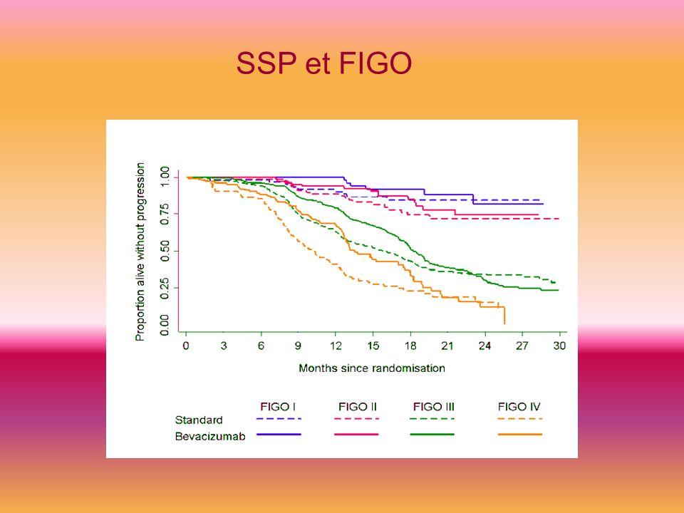 SSP et FIGO