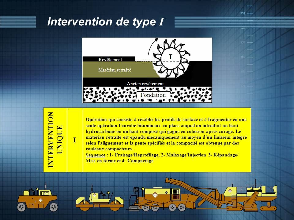 Intervention de type I INTERVENTION I UNIQUE