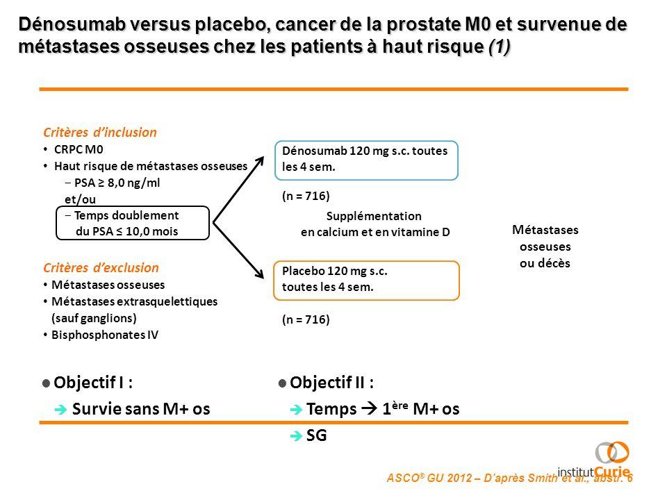 Dénosumab versus placebo, cancer de la prostate M0 et survenue de métastases osseuses chez les patients à haut risque (1)