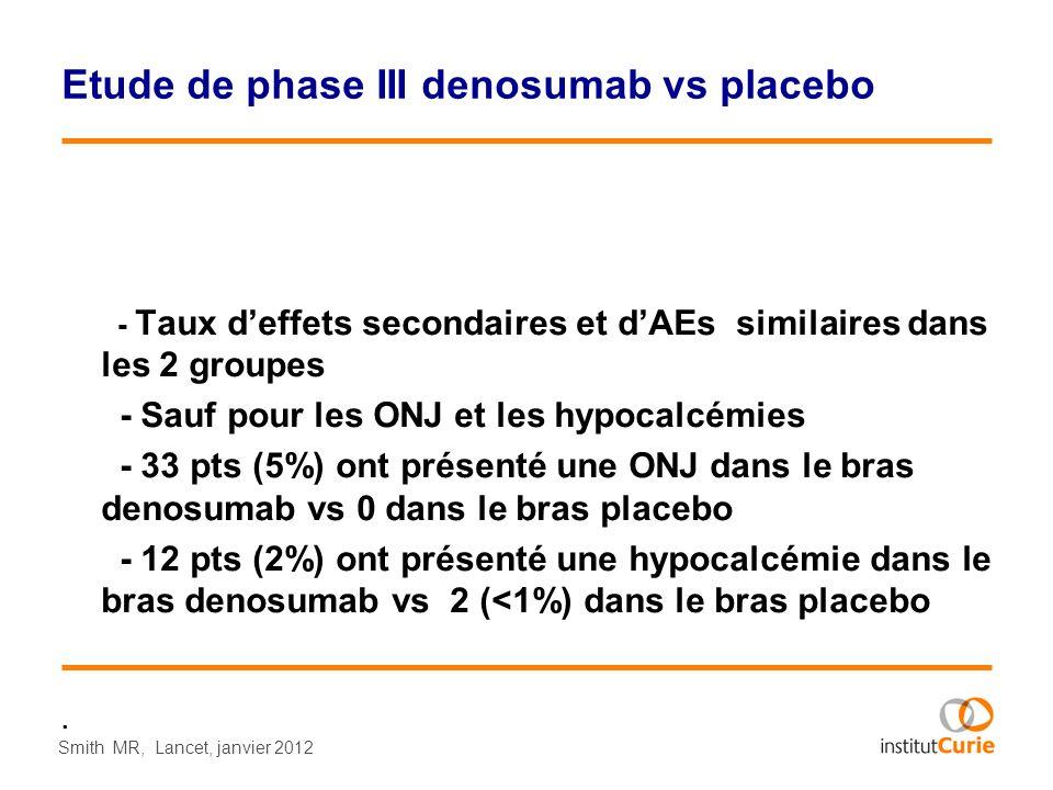 Etude de phase III denosumab vs placebo