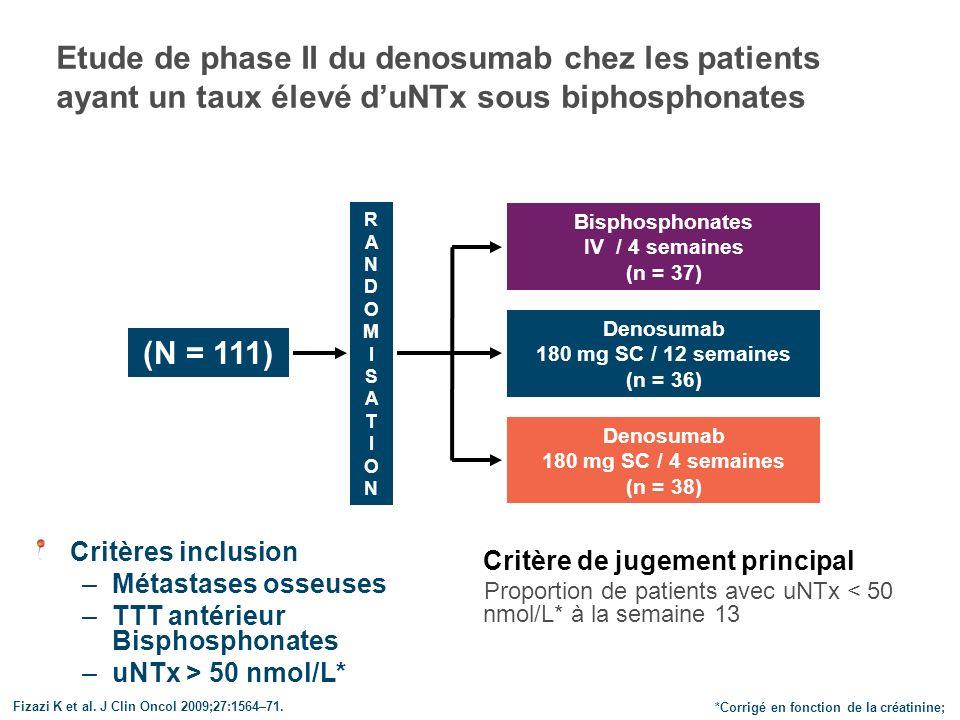 Bisphosphonates IV / 4 semaines
