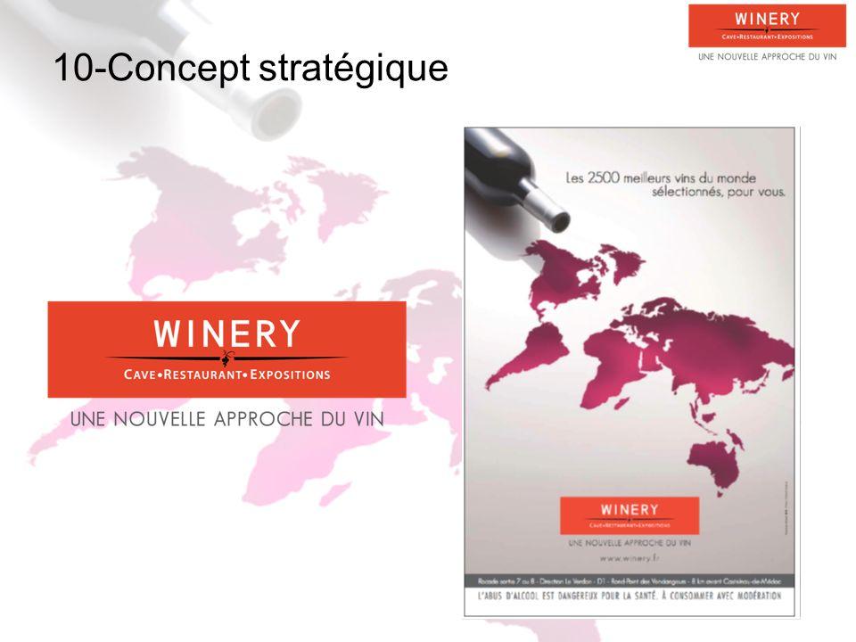 10-Concept stratégique
