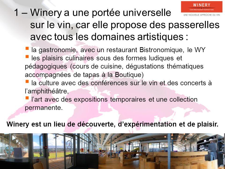 Winery est un lieu de découverte, d'expérimentation et de plaisir.