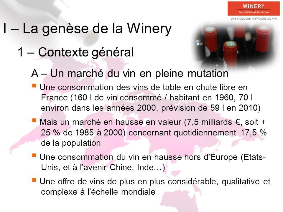 I – La genèse de la Winery