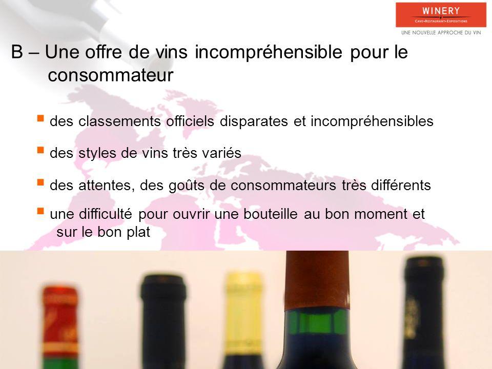 B – Une offre de vins incompréhensible pour le consommateur