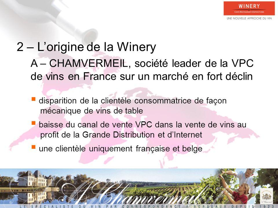 2 – L'origine de la Winery