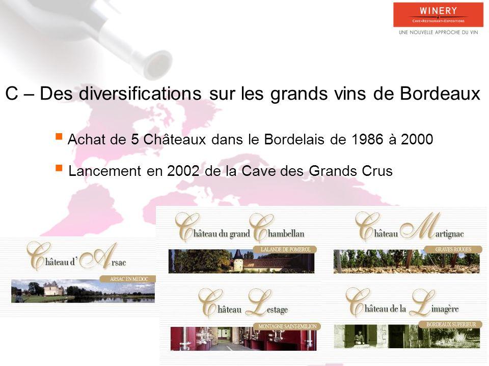C – Des diversifications sur les grands vins de Bordeaux
