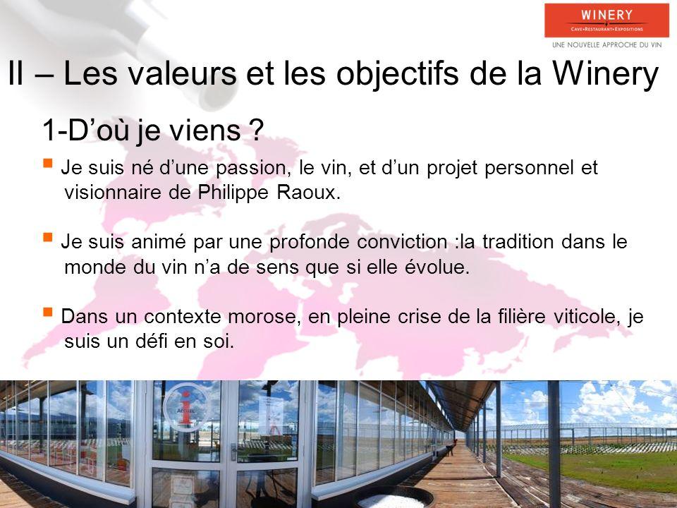 II – Les valeurs et les objectifs de la Winery