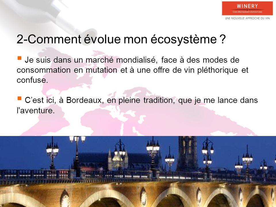 2-Comment évolue mon écosystème