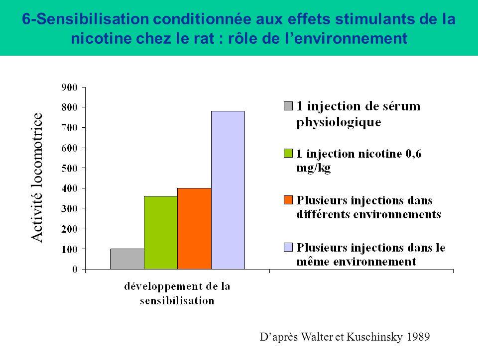 6-Sensibilisation conditionnée aux effets stimulants de la nicotine chez le rat : rôle de l'environnement