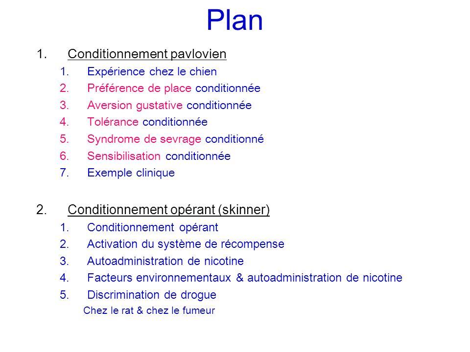 Plan Conditionnement pavlovien Conditionnement opérant (skinner)