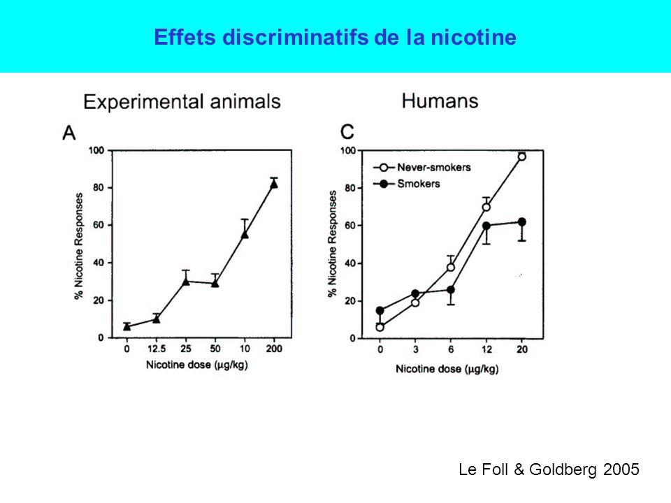 Effets discriminatifs de la nicotine