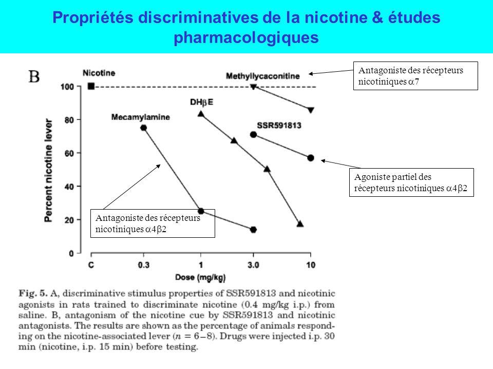 Propriétés discriminatives de la nicotine & études pharmacologiques