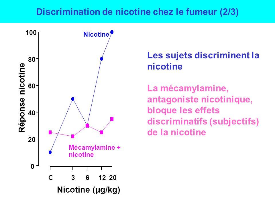 Discrimination de nicotine chez le fumeur (2/3)