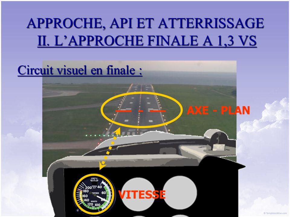 APPROCHE, API ET ATTERRISSAGE II. L'APPROCHE FINALE A 1,3 VS