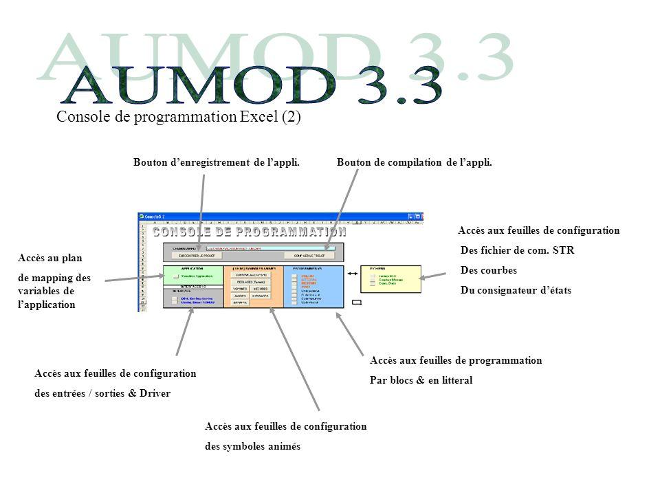 Console de programmation Excel (2)