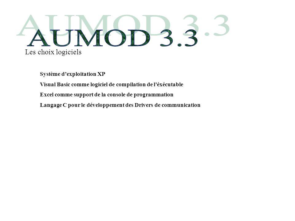 AUMOD 3.3 Les choix logiciels Système d'exploitation XP