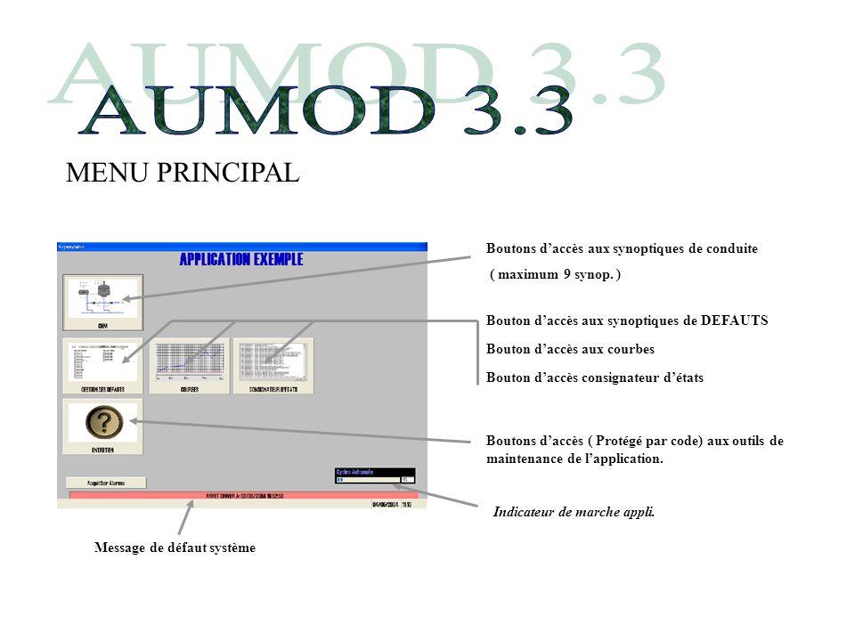 AUMOD 3.3 MENU PRINCIPAL Boutons d'accès aux synoptiques de conduite