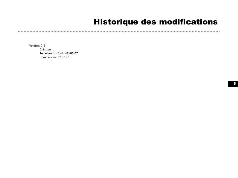Historique des modifications