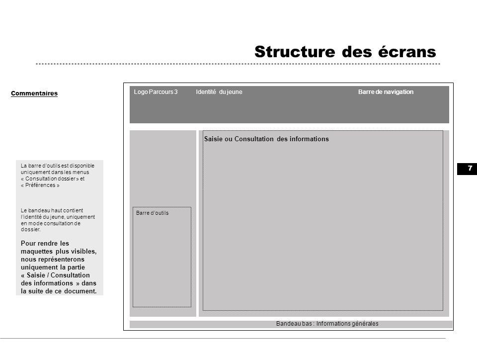 Structure des écrans Saisie ou Consultation des informations
