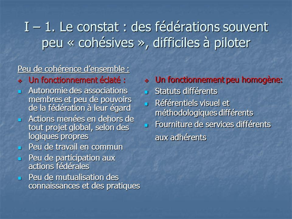 I – 1. Le constat : des fédérations souvent peu « cohésives », difficiles à piloter