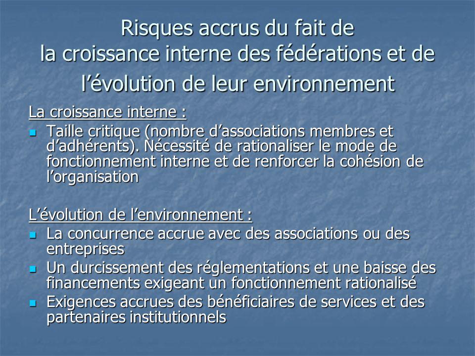 Risques accrus du fait de la croissance interne des fédérations et de l'évolution de leur environnement