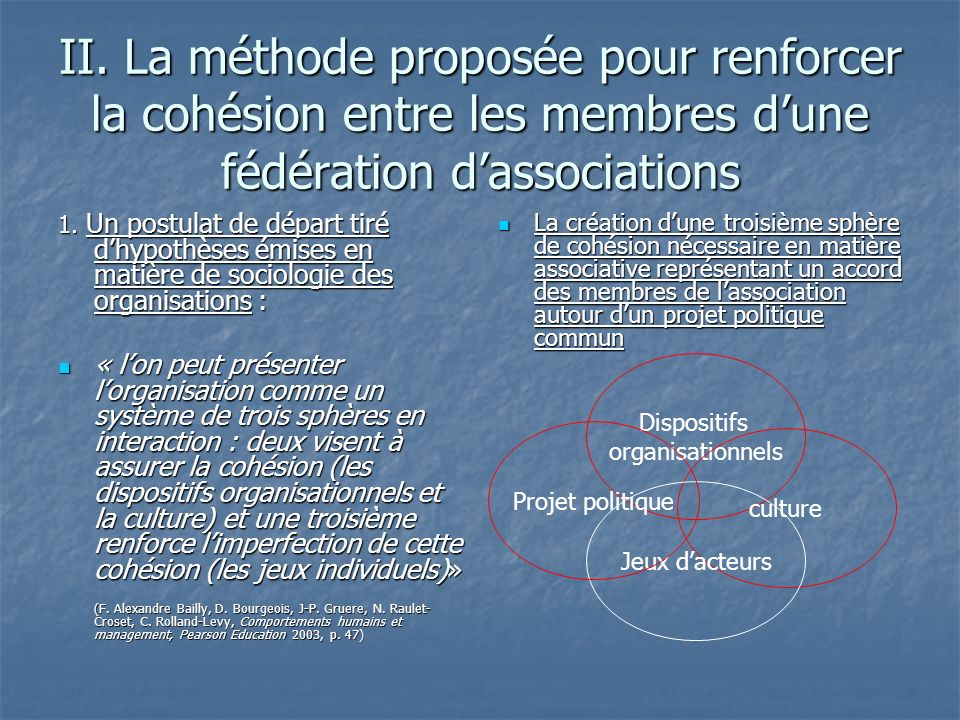 II. La méthode proposée pour renforcer la cohésion entre les membres d'une fédération d'associations