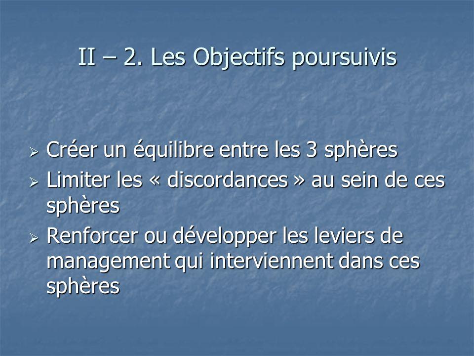 II – 2. Les Objectifs poursuivis