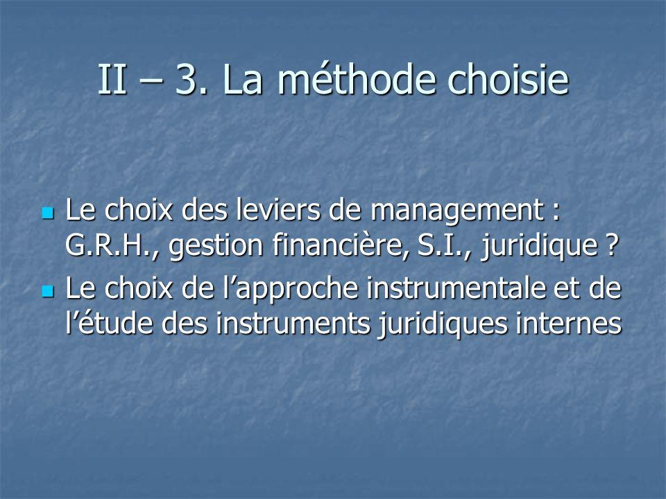 II – 3. La méthode choisie Le choix des leviers de management : G.R.H., gestion financière, S.I., juridique