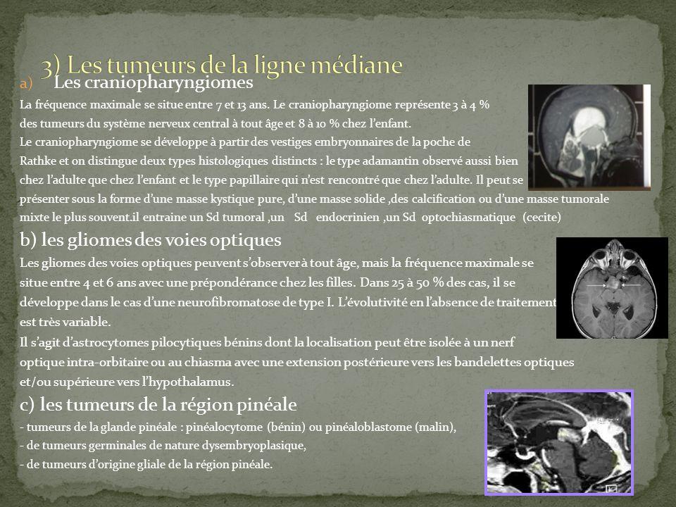 3) Les tumeurs de la ligne médiane