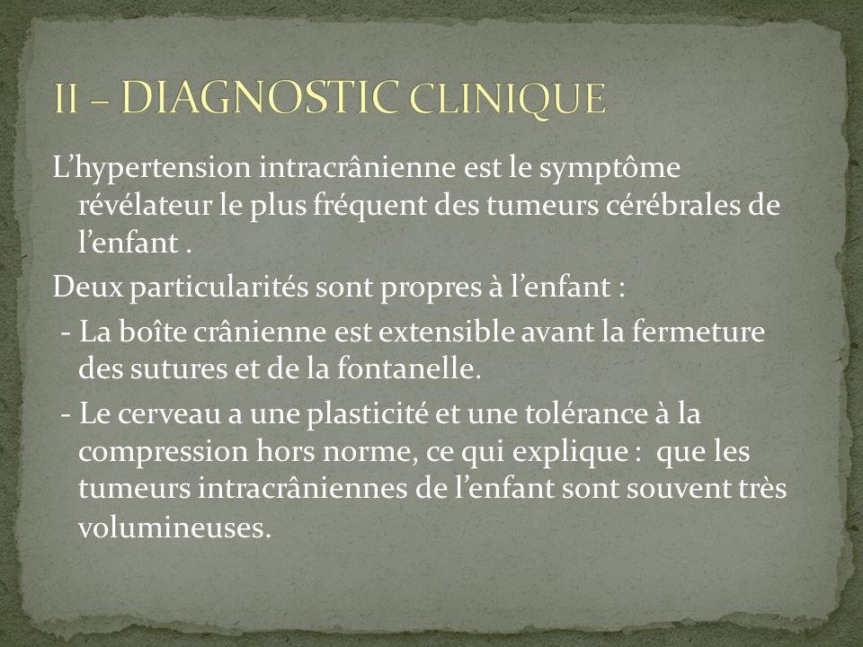 II – DIAGNOSTIC CLINIQUE